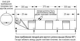 Монтаж гибкой черепицы RUFLEX Esten