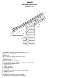 Узел 5 - Конструкция карнизных свесов мансардного этажа
