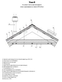 Узел 6 - Коньковый узел крыши мансардного этажа с кровельными вентилями