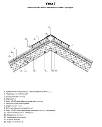 Узел 7 - Коньковый узел крыши мансардного этажа с аэратором
