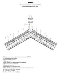 Узел 8 - Коньковый узел крыши мансардного этажа с коньковым дефлектором Alipai