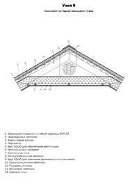 Узел 9 - Коньковый узел крыши мансардного этажа